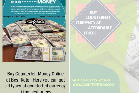 Quality Counterfeit Money For Sale Infographic