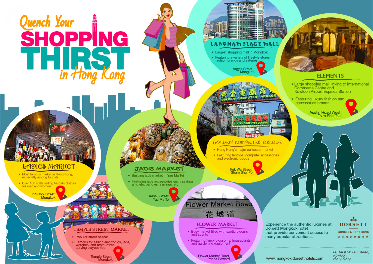 Quench Your Shopping Thirst in Hong Kong Infographic