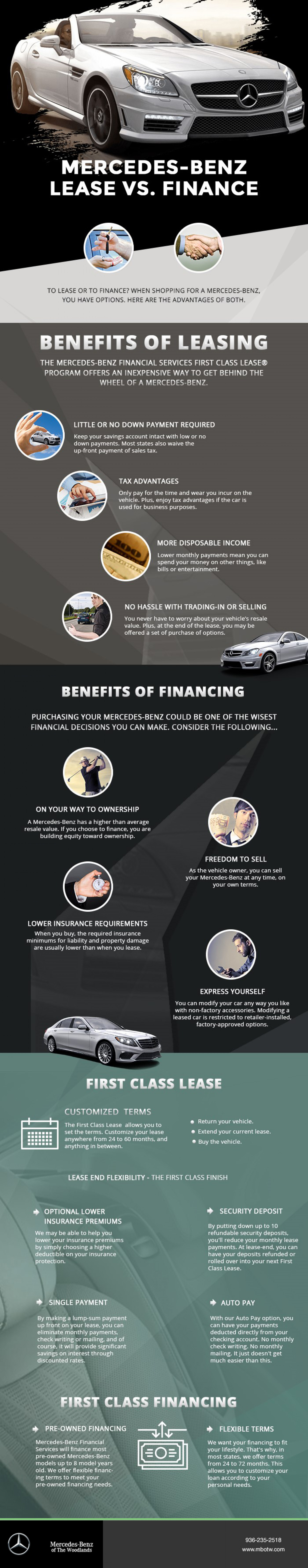 Question about lease or finance for your next Mercedes-Benz vehicle? We have answers Infographic