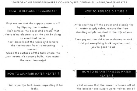 Question Frequently Asked About Water Heater Infographic