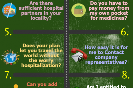 Question you should ask before buying health insurance Infographic