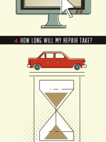 Questions to Ask Your Auto Mechanic  Infographic