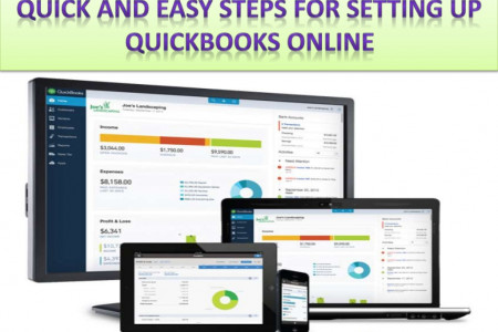 Quick and easy steps for setting up Quickbooks online  Infographic