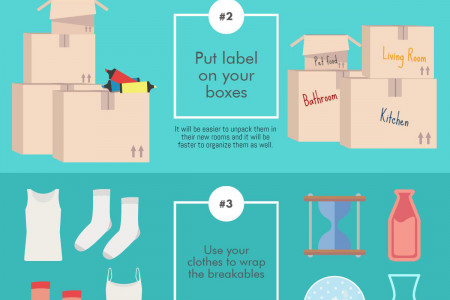 Quick and Safe Moving Infographic