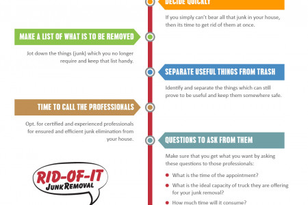 Quick Checklist for Junk Removal Service - 1-800-RID-OF-IT Infographic