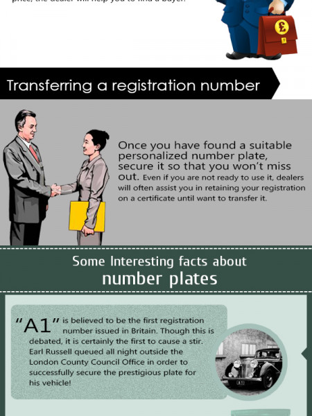 Quick Facts about Personalised Number Plates Infographic