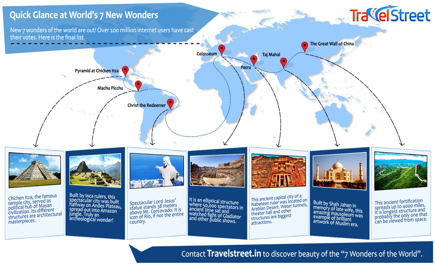 Quick Glance At Worlds 7 New Wonders Infographic