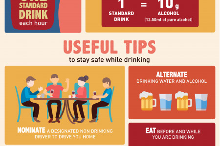 Quick Guide to Responsible Drinking Infographic