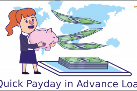 Quick Payday in Advance Loan Infographic