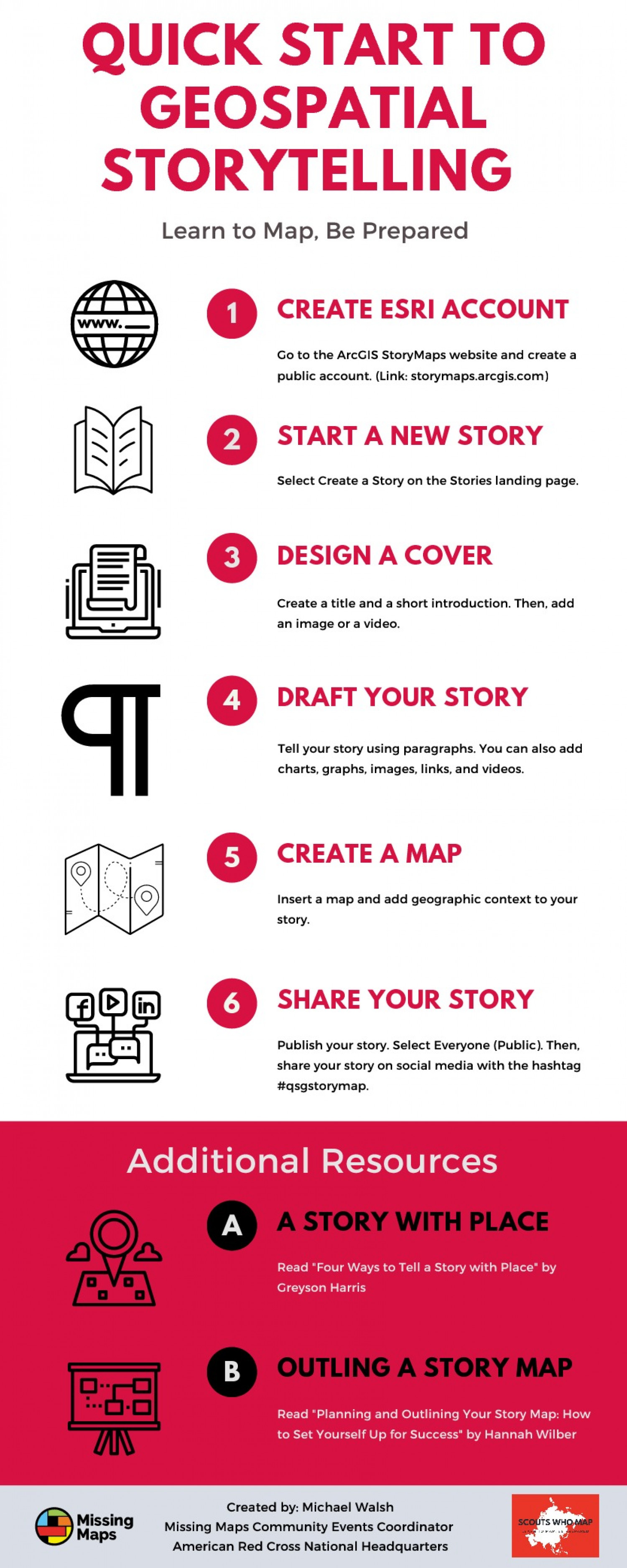 Quick Start to Geospatial Storytelling Infographic