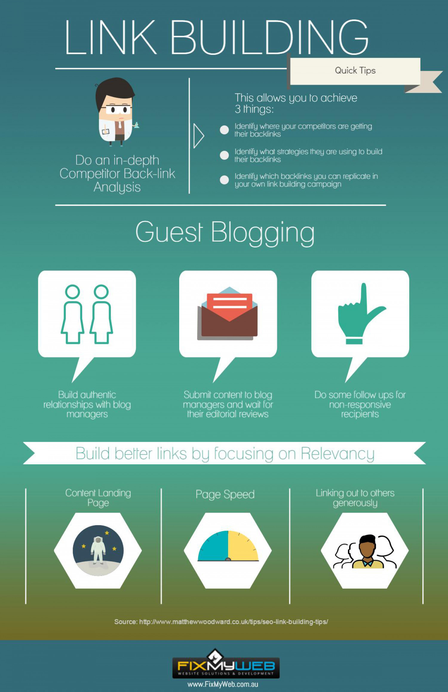 Quick Tips About Link Building Infographic