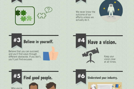 Quick Tips for Aspiring Entrepreneurs  Infographic