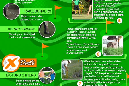 Quick Tips to Play Golf the Right Way Infographic