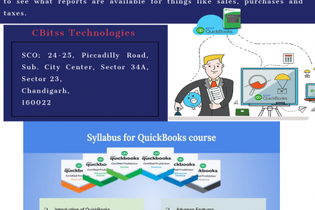 QuickBooks course in Chandigarh  Infographic