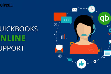 QuickBooks Online Support Infographic