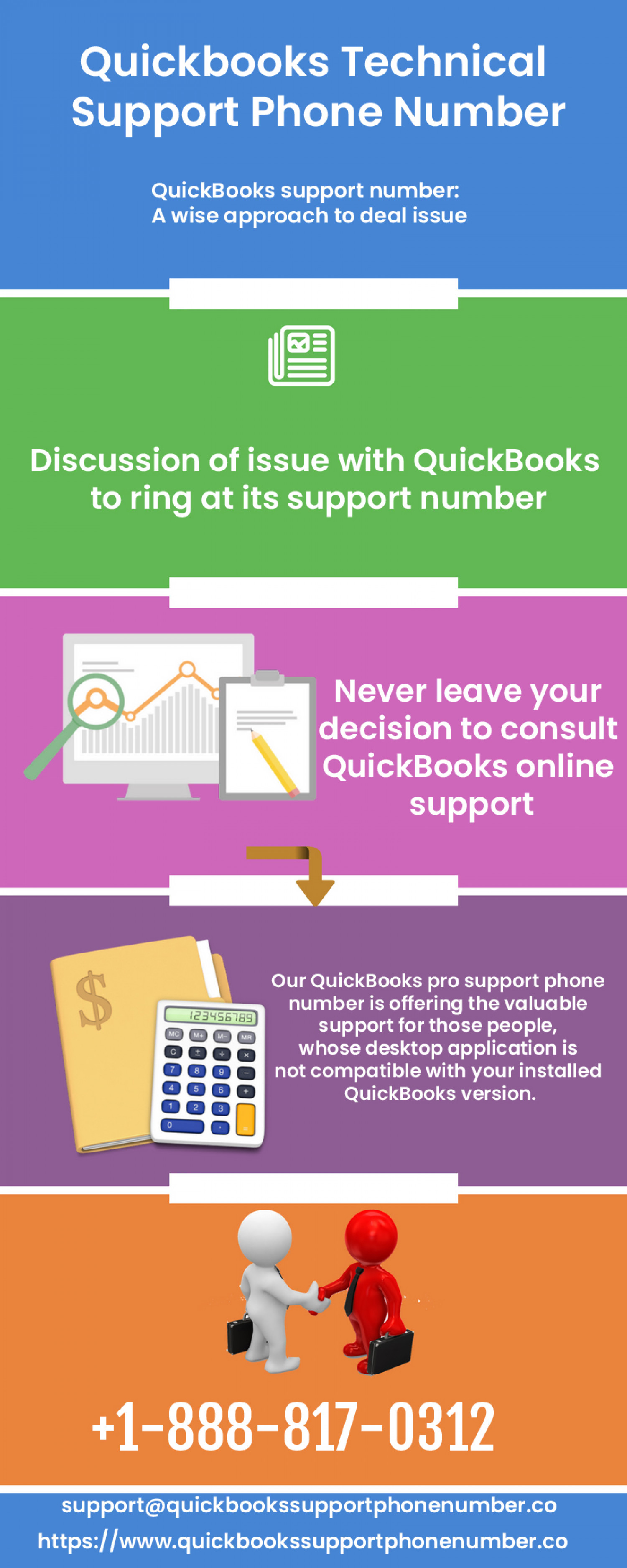 Quickbooks Support Phone Number 1-888-817-0312 Infographic