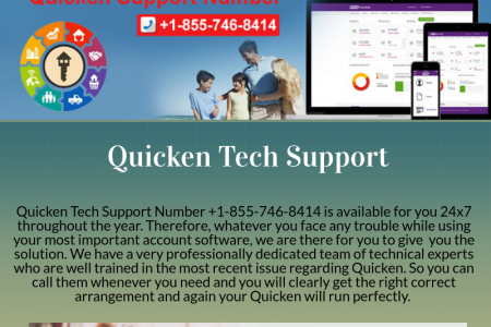 Quicken Tech Support Number +1-855-746-8414 Infographic