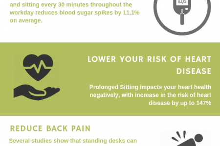 QuickStand Eco | Sit-Stand Workstation Ergonomics | Humanscale India Infographic
