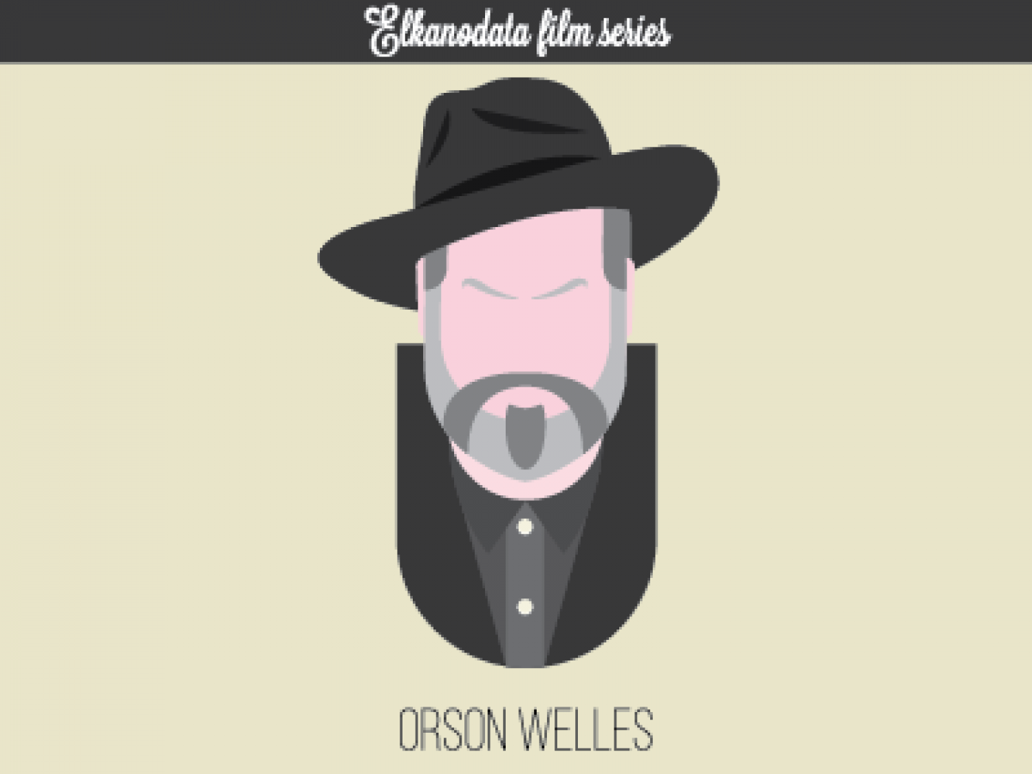 Quintessential Quotes From Cult Film Directors: Orson Welles Infographic