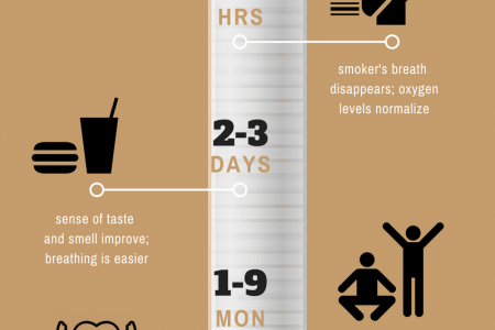 Quit Smoking As Soon As Possible  Infographic