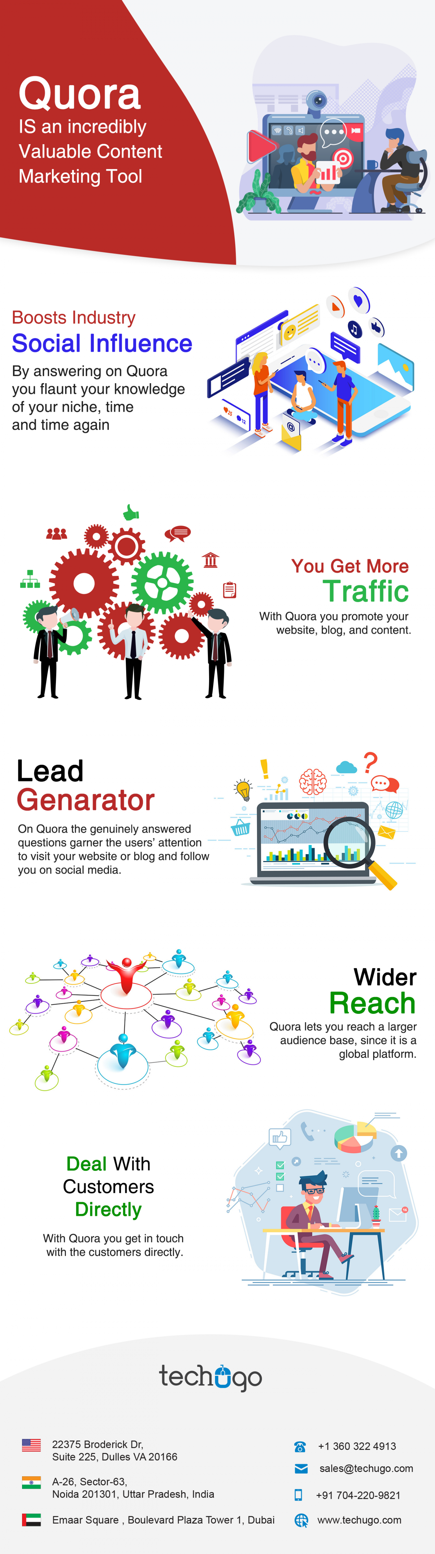 Quora IS an incredibly valuable content marketing tool Infographic
