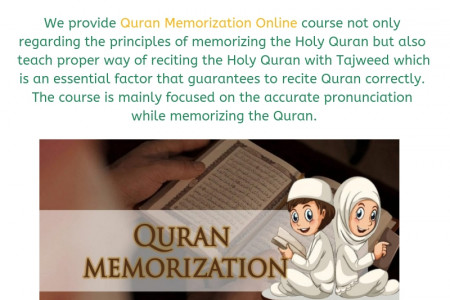 Quran Ijazah Online in English - Al-Azhar Classes Infographic