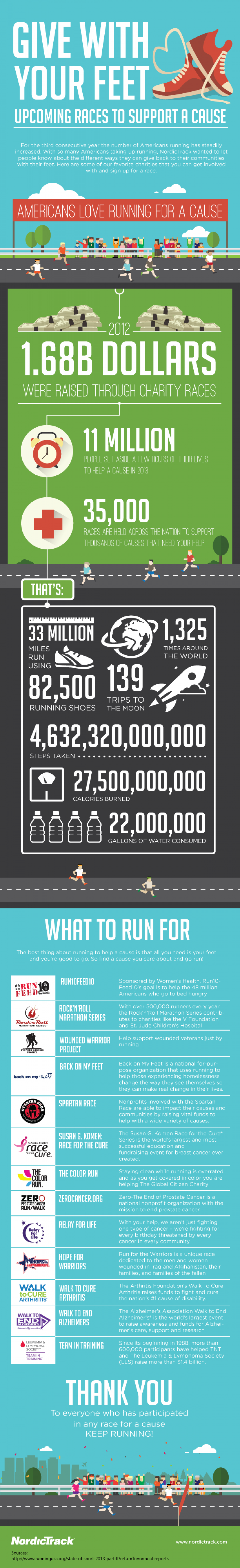 Race-to-Support-Infographic Infographic