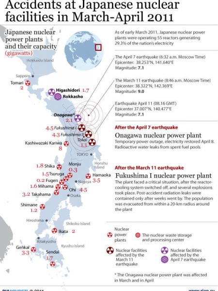 Radiation Leaks at Japanese Nuclear Power Plants Infographic