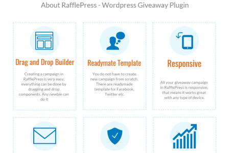 RafflePress Review – The Best WordPress Giveaway Plugin Infographics Infographic