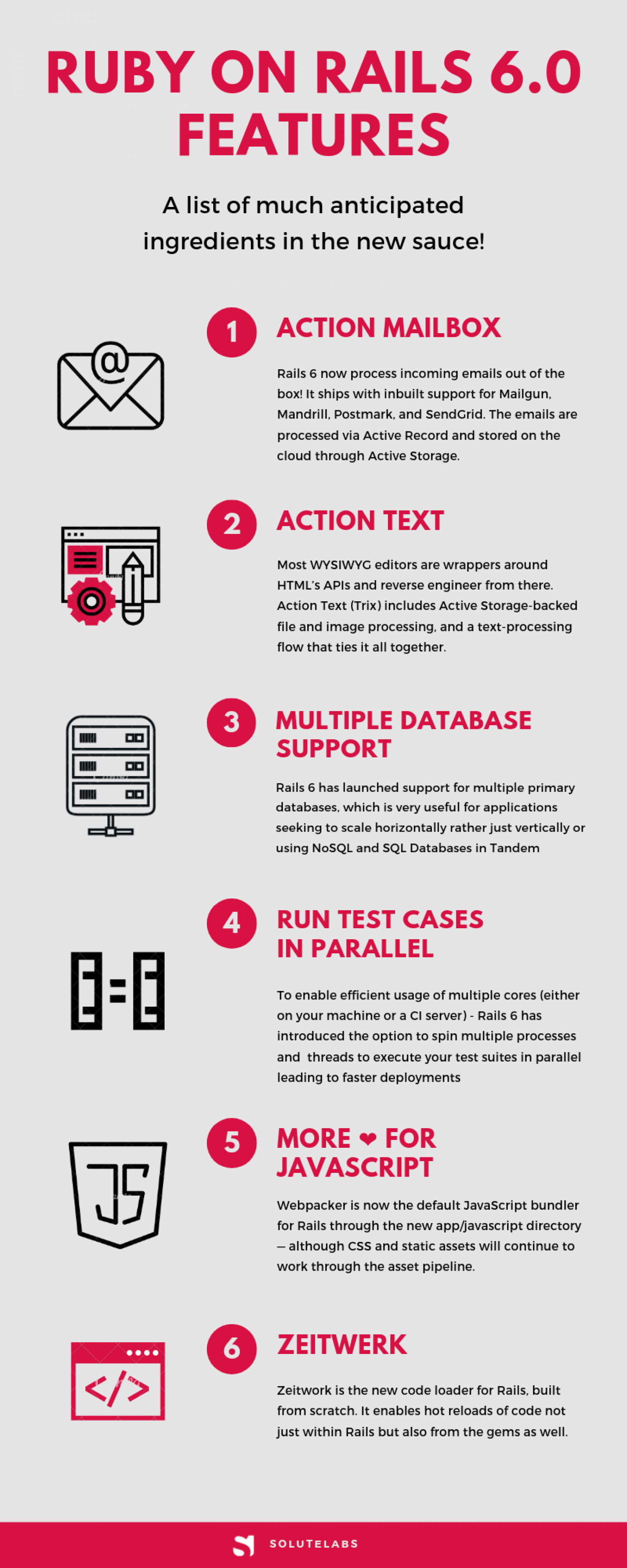 Rails 6 new features Infographic