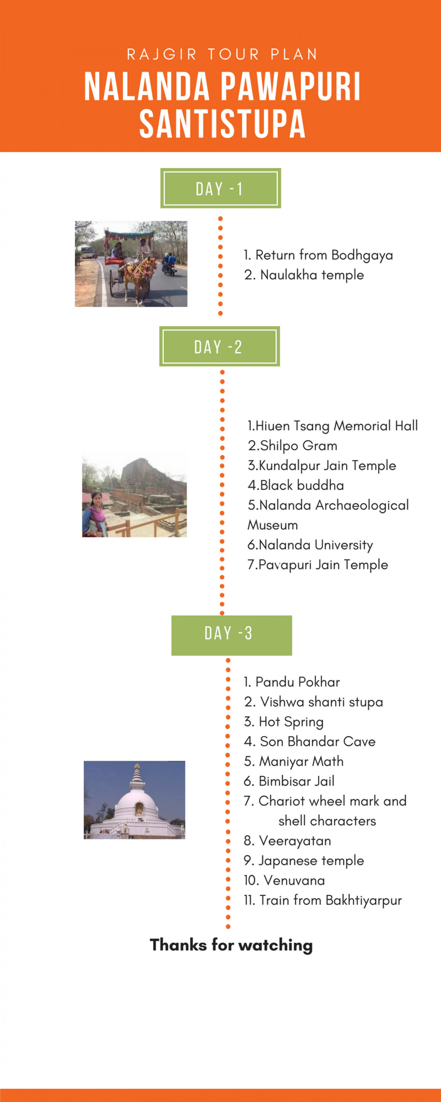 Rajgir tourn guide Infographic