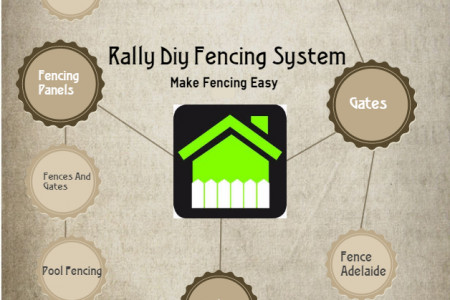 Rally Diy Fencing System Infographic