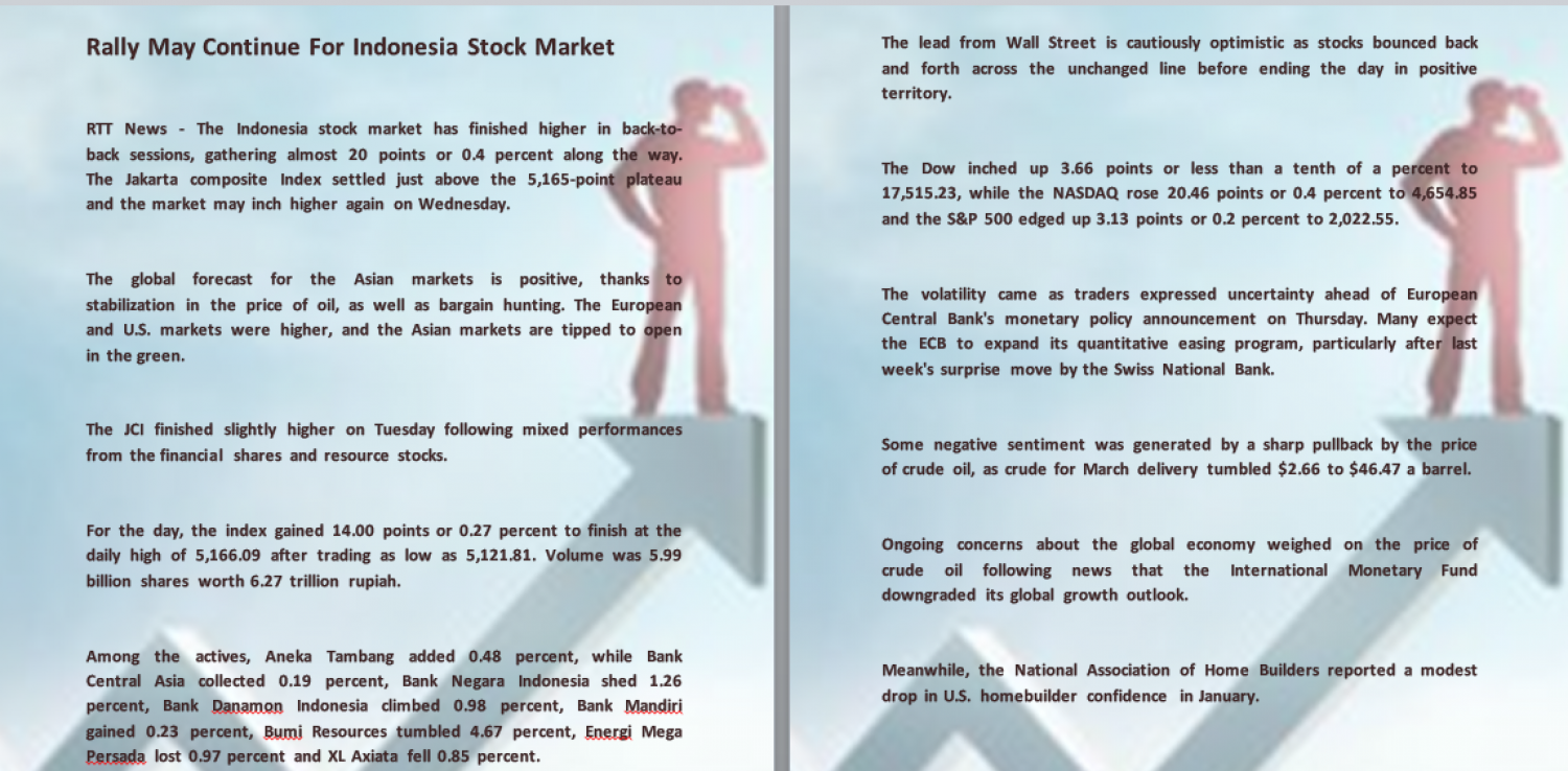 Rally May Continue For Indonesia Stock Market Infographic