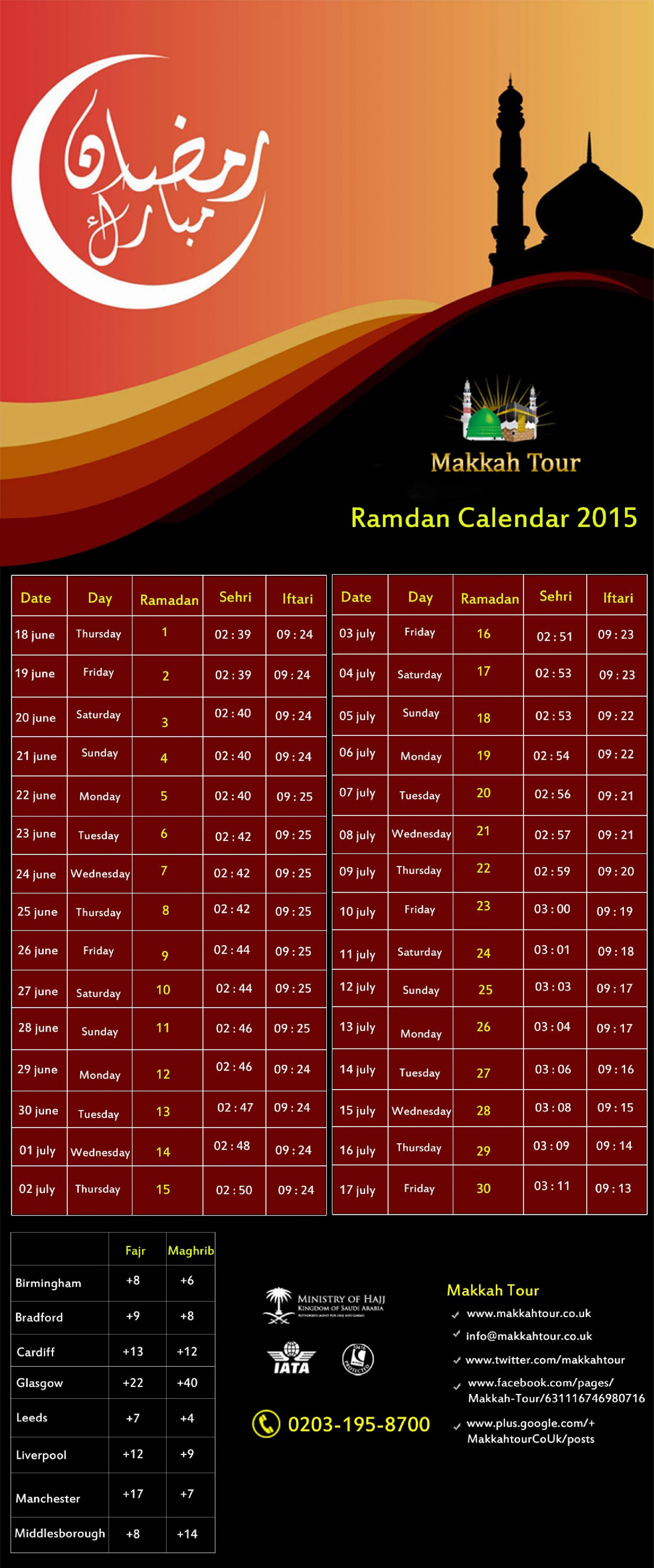 Ramadan Timetable for the UK in 2015 | Visual ly