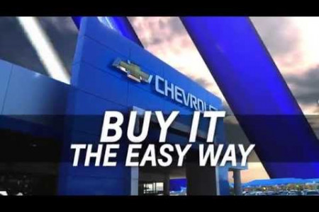 RAMEYCHEVROLET.COM THE EASY WAY  Infographic