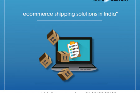 Rapid Delivery | ecommerce shipping solutions in India Infographic