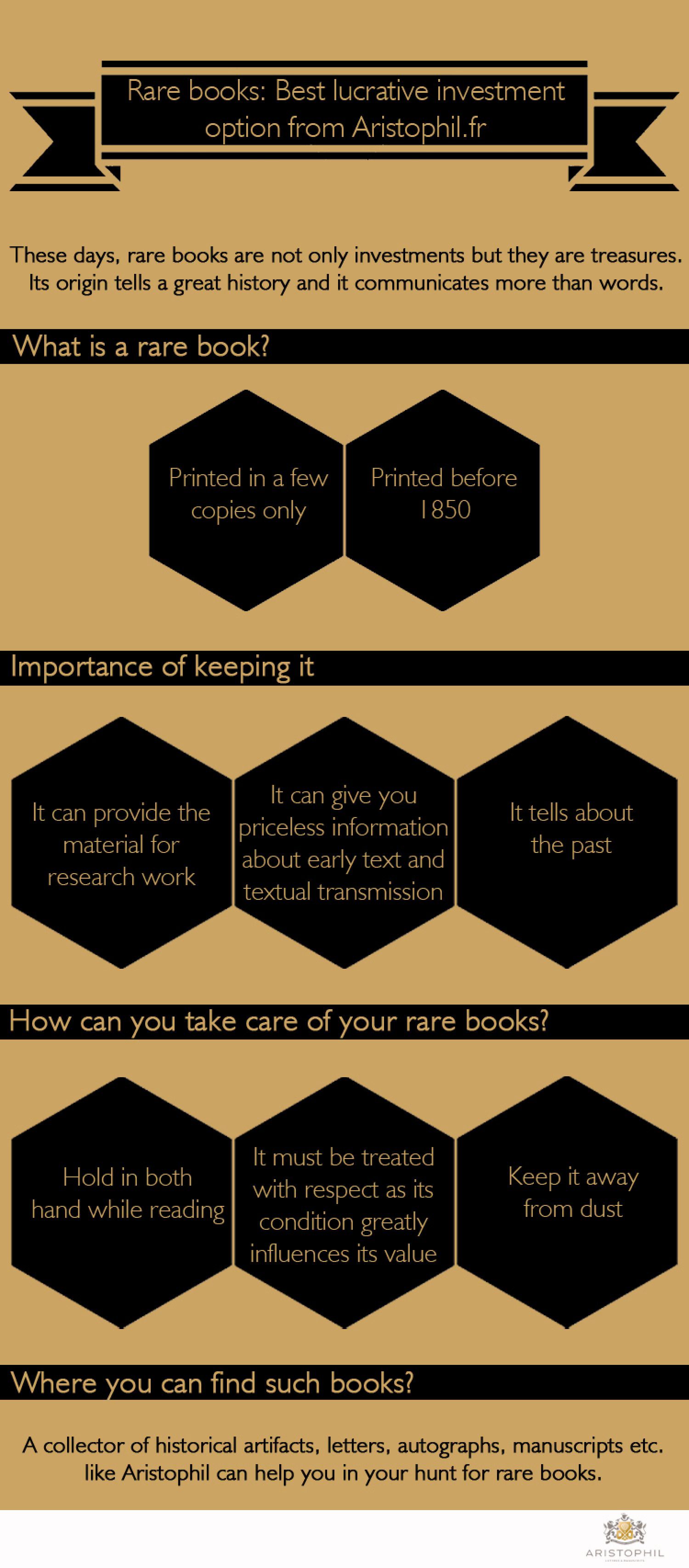 Rare books: Best lucrative investment option from Aristophil.com Infographic