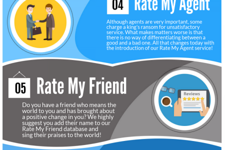 Ratemeon: The Review Submission Platform Infographic