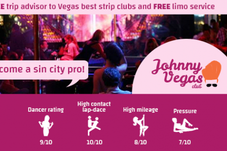 Ratings of top Vegas Strip Clubs Infographic