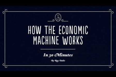 Ray Dalio: How the Economic Machine Works Infographic