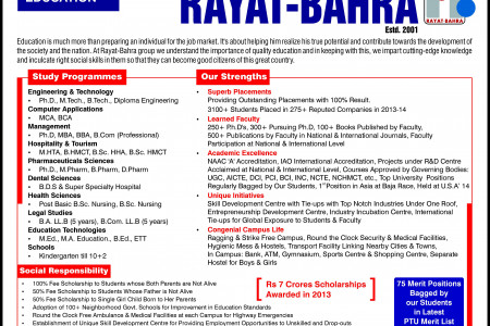 Rayat Bahra - AICTE approved B.Tech College in Chandigarh, Punjab Infographic