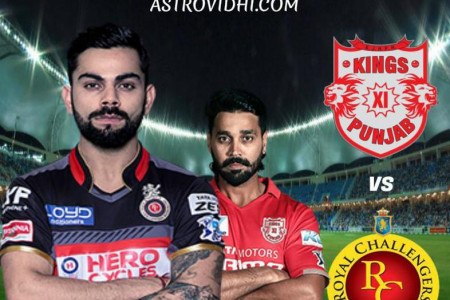 RCB vs KXIP Match Prediction Infographic
