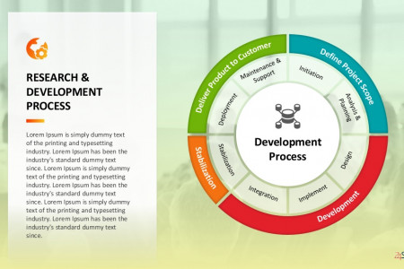 R&D Processes Template | Free Download Infographic