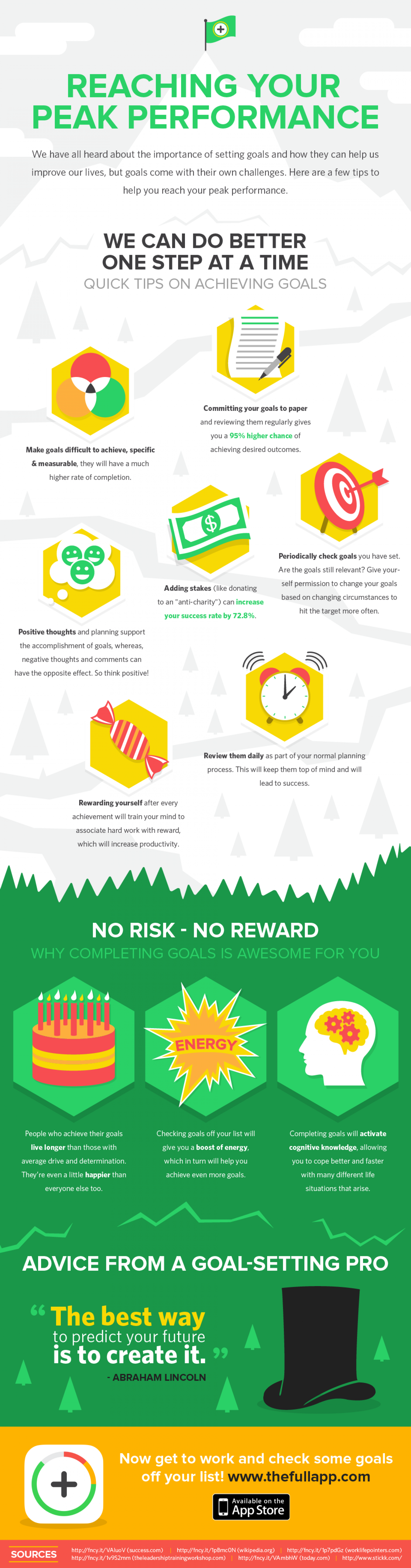 Reaching Your Peak Performance  Infographic