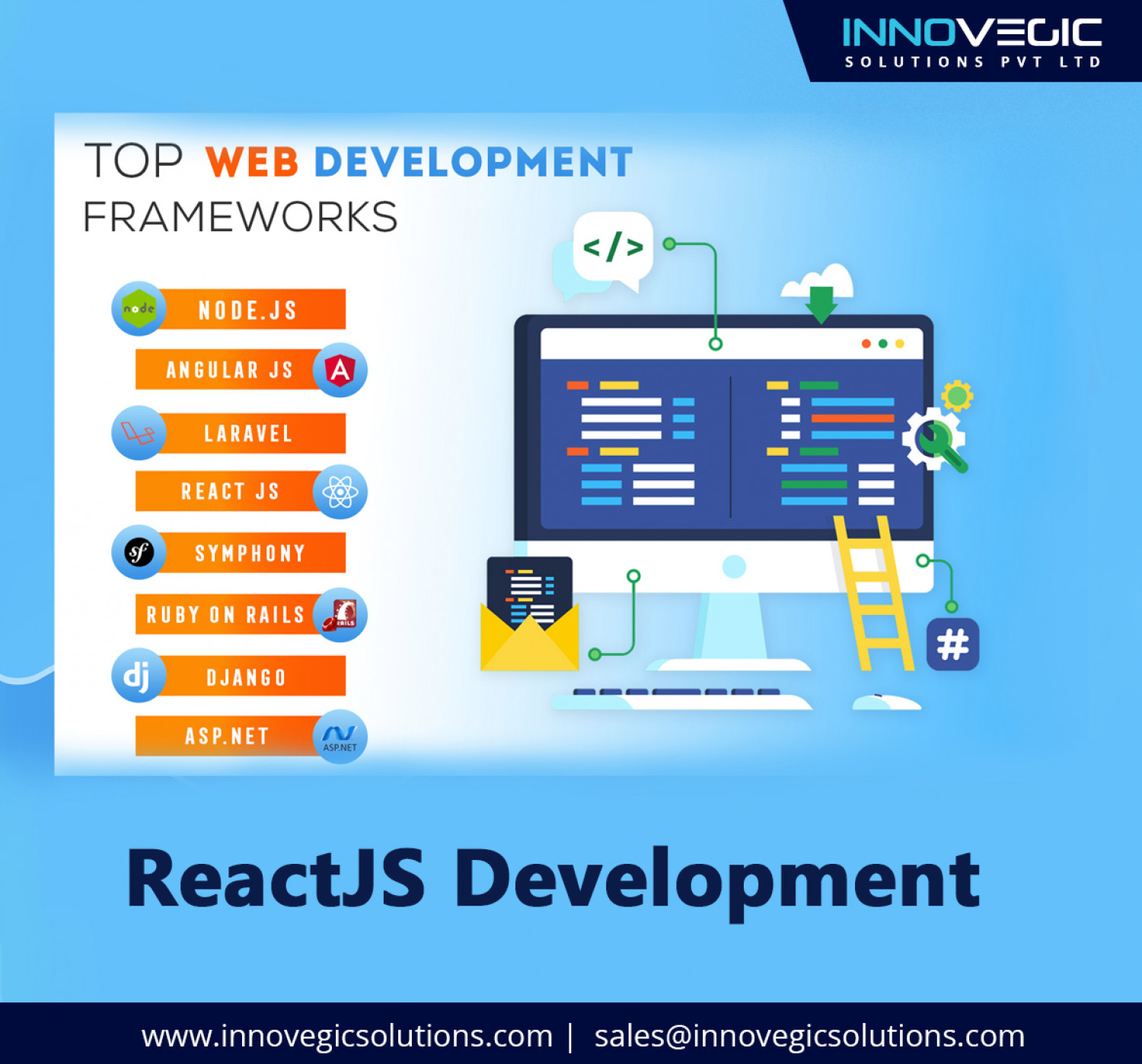 Reactjs Development | Innovegic Solutions Infographic