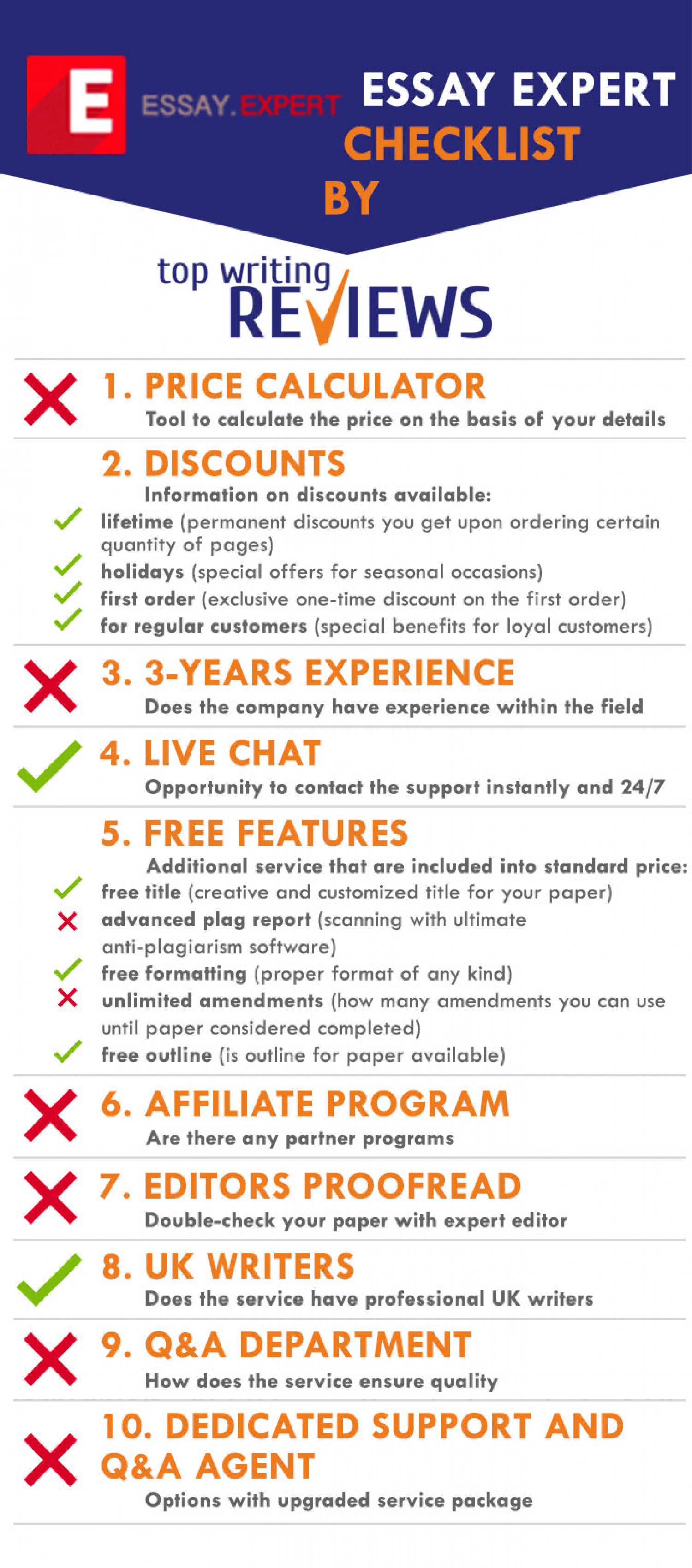 Read this checklist to find out all pros and cons of EssayExpert writing service Infographic