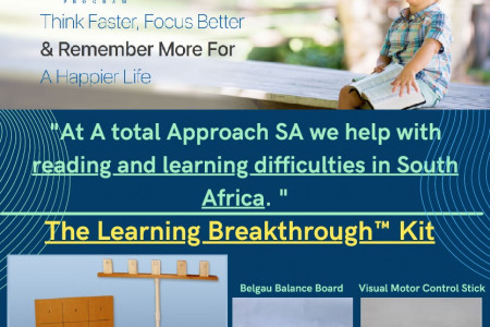 Reading and Learning Difficulties   A Total Approach SA Infographic