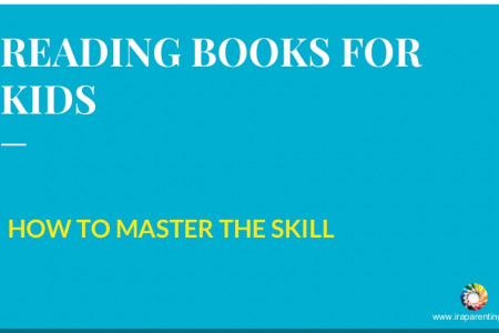 Reading books for Kids: How to Master the Skill Infographic