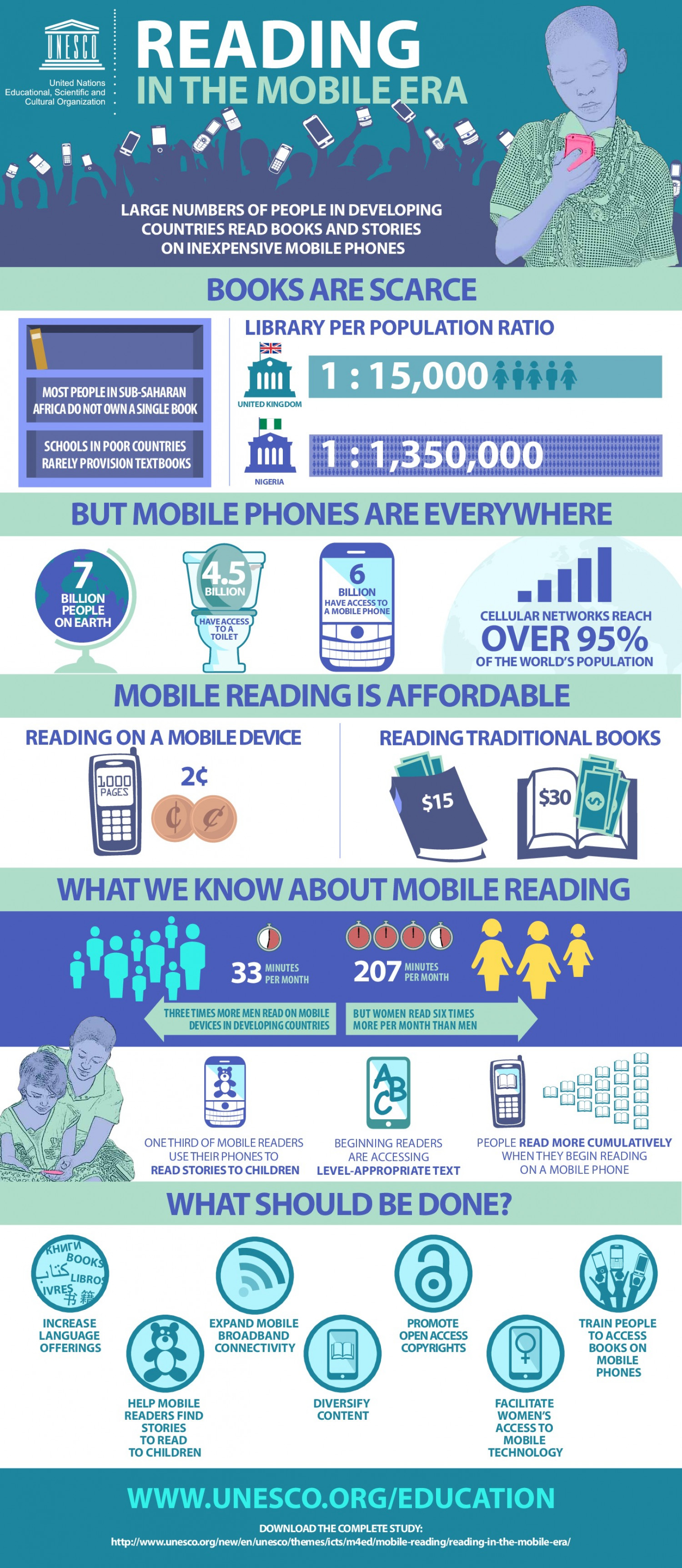Reading in The Mobile Era Infographic