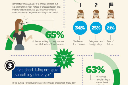 Ready for a career change? You're not alone Infographic